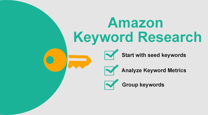 Ultimate Keyword Research Guide for Amazon Affiliation
