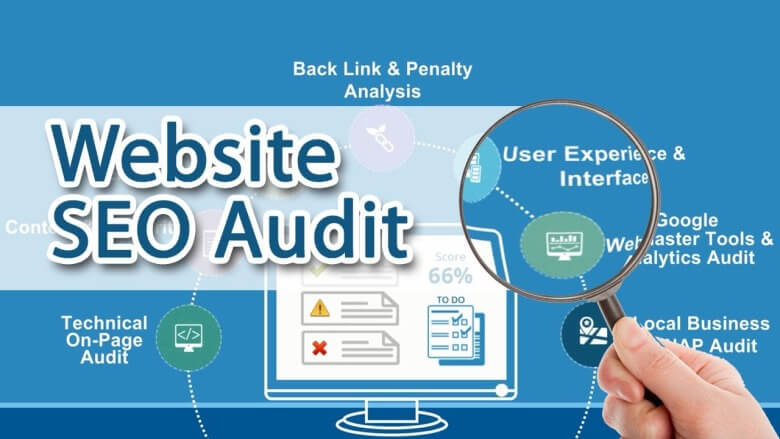 an SEO Audit Report ...