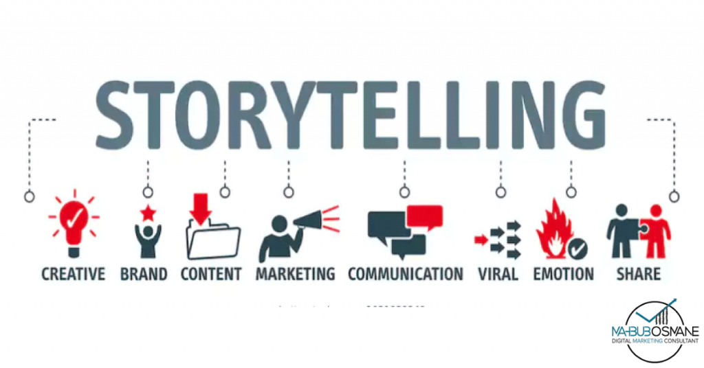Digital-And-Brand-Storytelling-Services